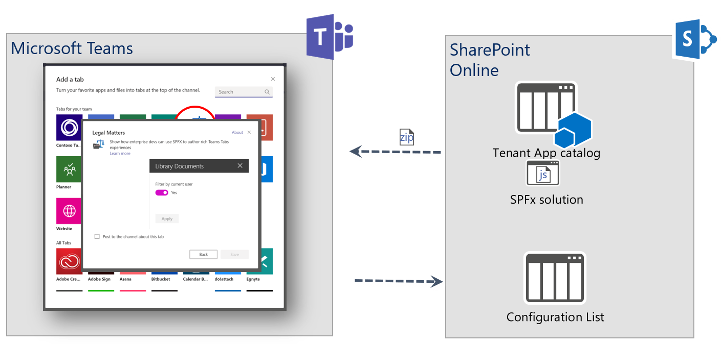 How to Deploy your existing SharePoint web part into Teams as a tab